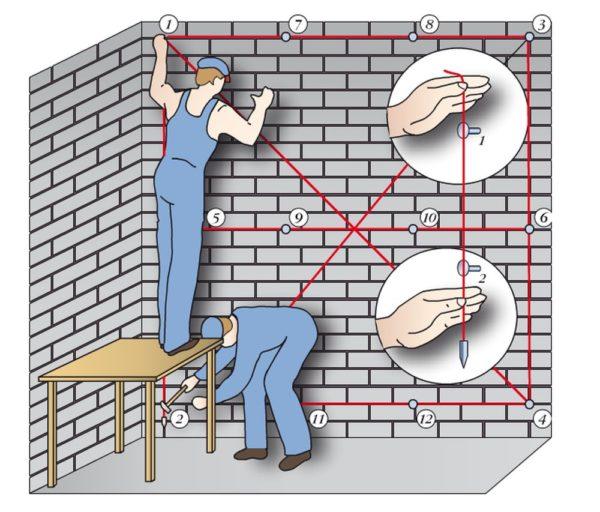Этапы установки маяков для штукатурки стены