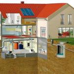 Автономная газификация: преимущества и недостатки