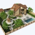 Размещение дома на земельном участке