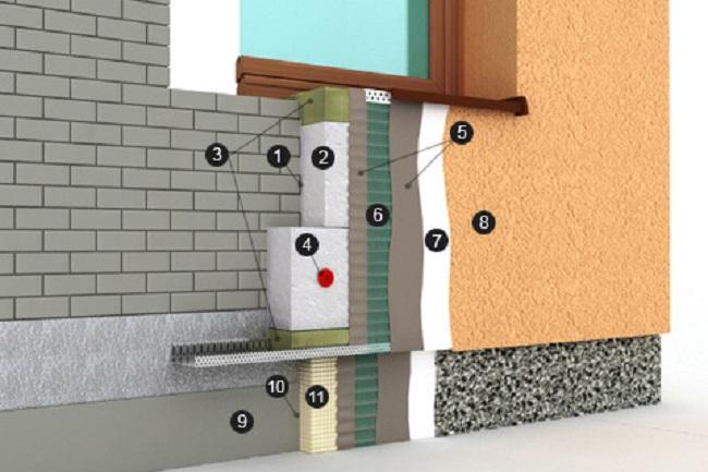Штукатурка для ровных стен и идеальной отделки