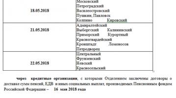 Свежий график выплаты пенсии на май 2019