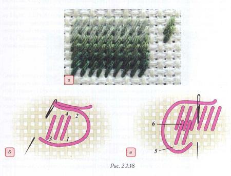 Оригинальный гобеленовый шов в вышивке крестом: 4 особенности техники, вышивка гобеленовым швом картины 436