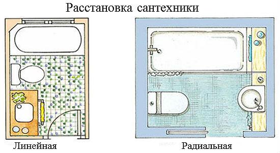 Схема расположения сантехники в маленькой ванной комнате купить смеситель сенсорный в красноярске