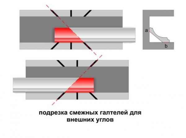 Как сделать угол на потолочном плинтусе 45 896