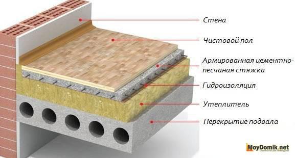 Ремонт потолка шов плиты