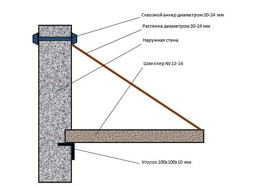 Ремонт электрических плит в общепите