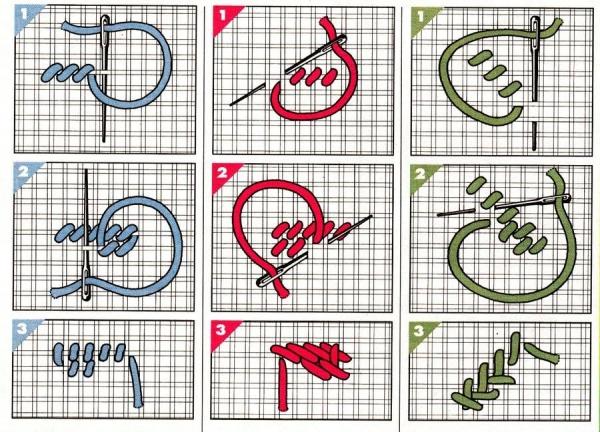 Оригинальный гобеленовый шов в вышивке крестом: 4 особенности техники, вышивка гобеленовым швом картины 179