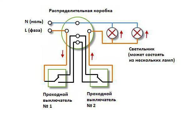 Legrand cariva двухклавишный проходной схема подключения