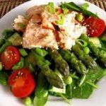 Precision Nutrition — методика похудения без подсчета калорий