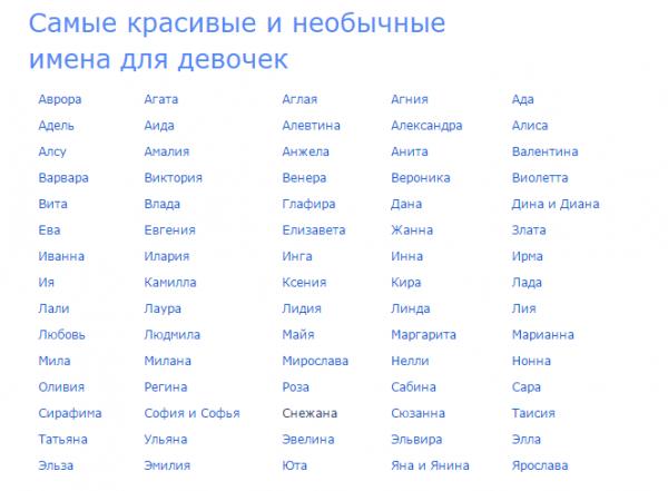 Имена женские древнегреческие