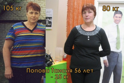 Фото яичная диета на 4 недели отзывы и результаты.