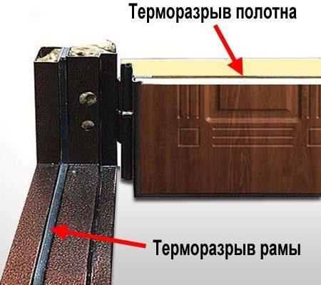Качества и преимущества дверей с терморазрывом