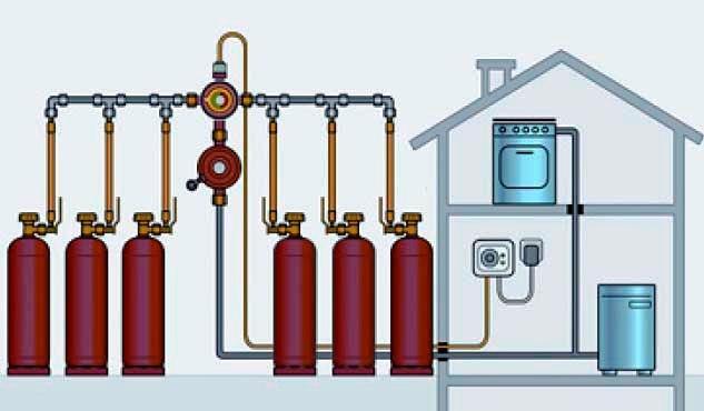 Где взять газ для отопления