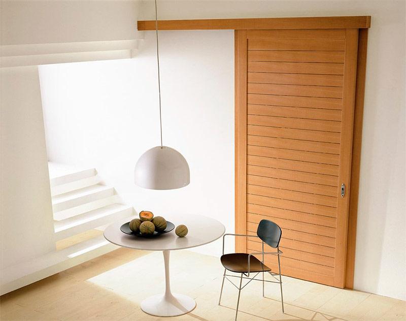4 основных вида дверей по способу открывания