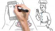 Что такое дудл-видео и как его можно использовать