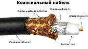Как правильно выбрать коаксиальный кабель