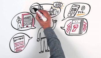Какие бывают виды потребительских кредитов
