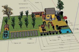Несколько тонкостей выбора места для расположения дома на участке