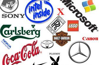 Основные разновидности товарных знаков